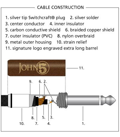 ep1700j5_cableconstruction